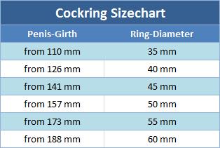 Cock Ring/ Таблица размеров.