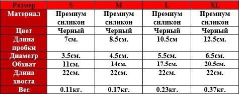 Анальная пробка с хвостом размеры S, M, L, XL
