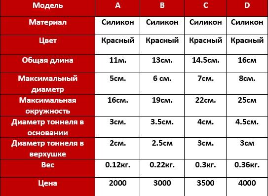 Анальные тоннели Stretch Таблица размеров