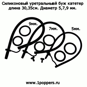 Стимулятор уретры для мужчин